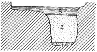 Fig. 34.—Cross section of Fort Deposit Cave at 93 feet.